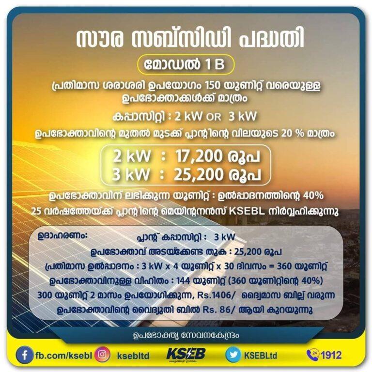 KSEB Solar panel price in kerala